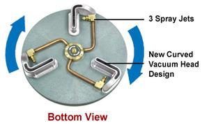 rotovac 360. the three vacuum slots and water jets provide a thorough flushing of carpet. rotovac 360